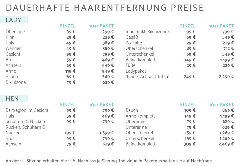 dauerhafte-haarentfernung-freiburg-aesthetics